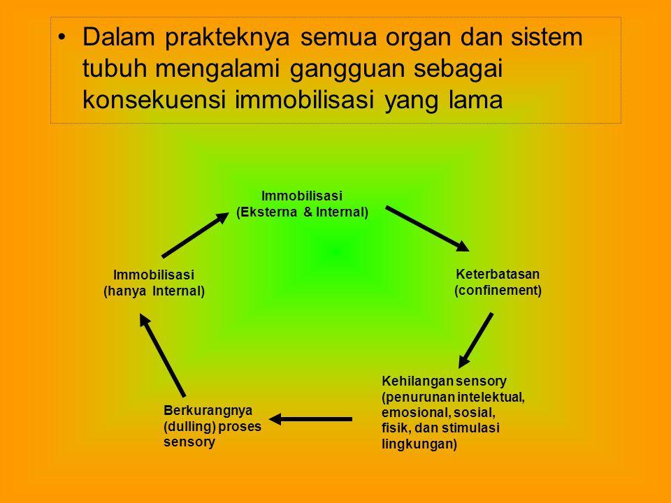 Dalam prakteknya semua organ dan sistem tubuh mengalami gangguan sebagai konsekuensi immobilisasi yang lama Immobilisasi (Eksterna & Internal) Berkurangnya (dulling) proses sensory Kehilangan sensory (penurunan intelektual, emosional, sosial, fisik, dan stimulasi lingkungan) Keterbatasan (confinement) Immobilisasi (hanya Internal)