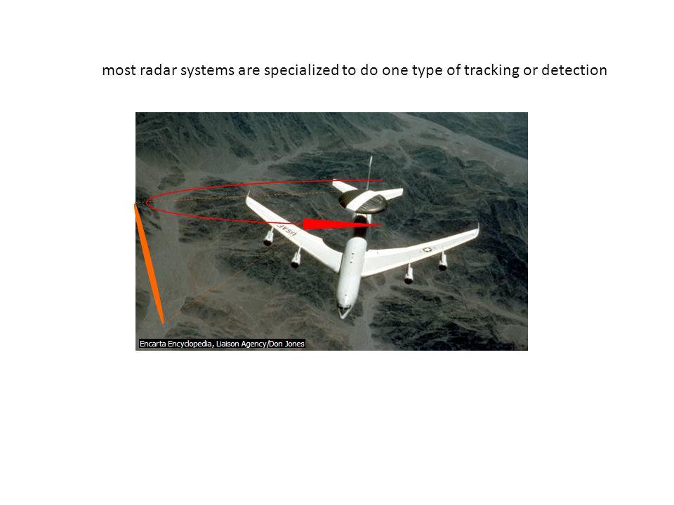 Problema pada land/sea base radar: 1.Kelengkungan bumi membatasi 2.Distorsi sinyal akibat kemagnetan bumi 3.Distorsi sinyal akibat listrik di awan 4.Kandungan air di awan