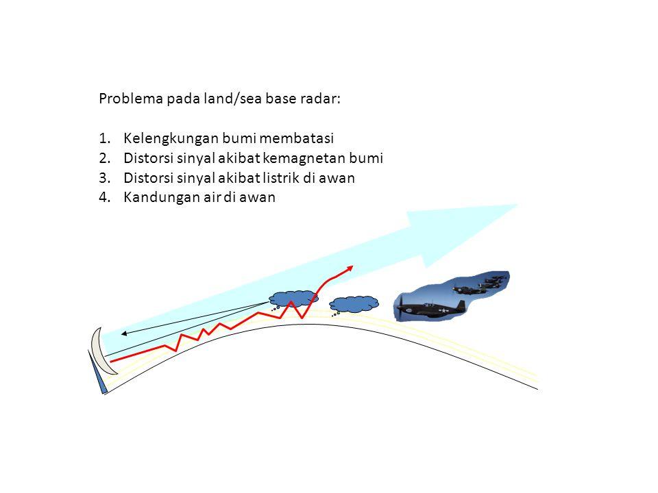 Problema pada land/sea base radar: 1.Kelengkungan bumi membatasi 2.Distorsi sinyal akibat kemagnetan bumi 3.Distorsi sinyal akibat listrik di awan 4.K