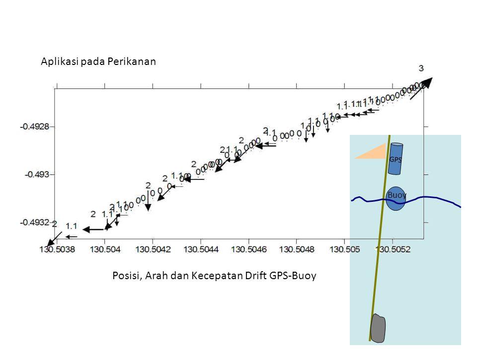 Posisi, Arah dan Kecepatan Drift GPS-Buoy Aplikasi pada Perikanan GPS Buoy