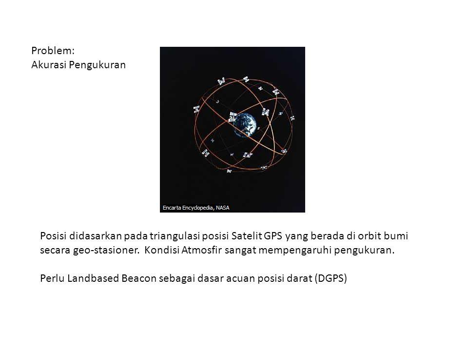 Problem: Akurasi Pengukuran Posisi didasarkan pada triangulasi posisi Satelit GPS yang berada di orbit bumi secara geo-stasioner.