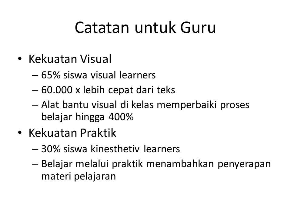 Catatan untuk Guru Kekuatan Visual – 65% siswa visual learners – 60.000 x lebih cepat dari teks – Alat bantu visual di kelas memperbaiki proses belaja