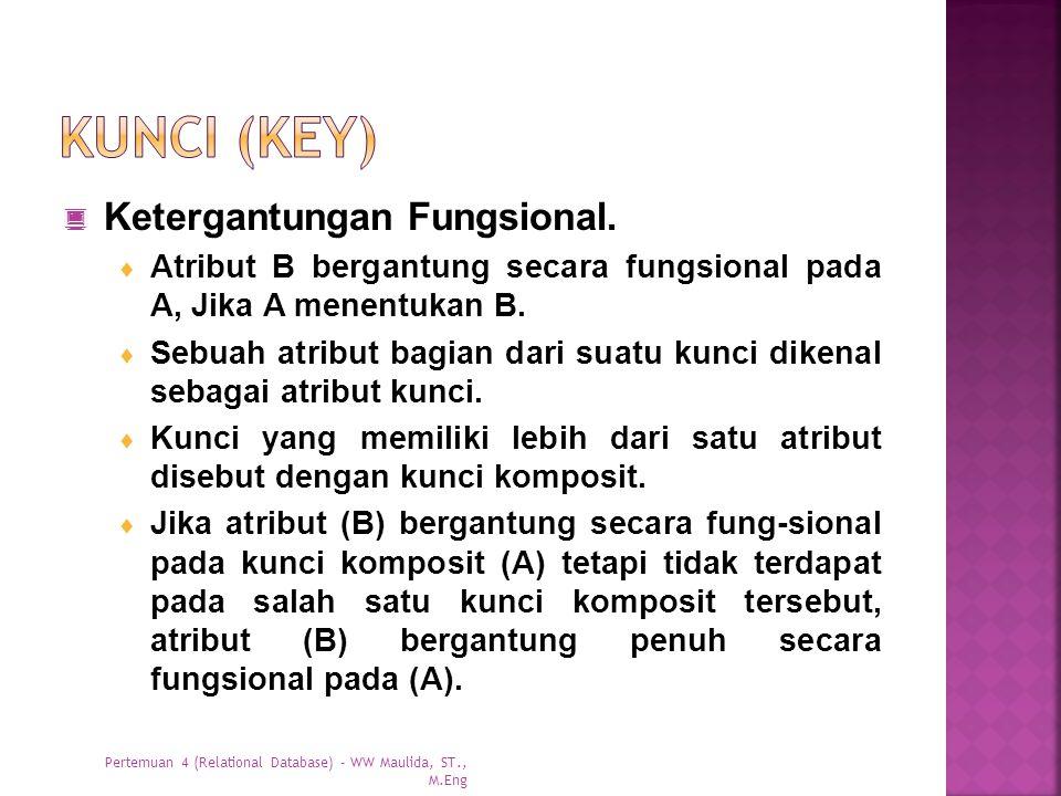  Ketergantungan Fungsional.  Atribut B bergantung secara fungsional pada A, Jika A menentukan B.  Sebuah atribut bagian dari suatu kunci dikenal se