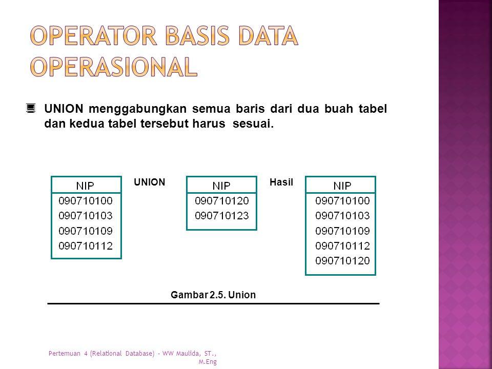  UNION menggabungkan semua baris dari dua buah tabel dan kedua tabel tersebut harus sesuai. UNIONHasil Gambar 2.5. Union Pertemuan 4 (Relational Data
