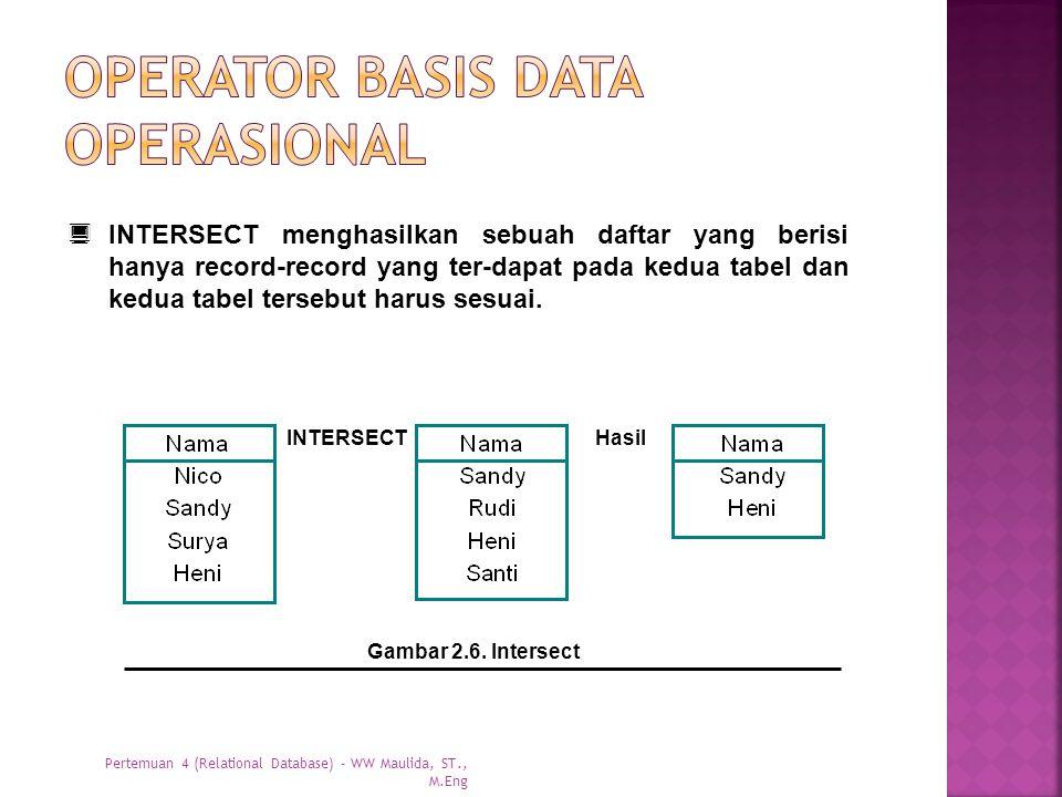  INTERSECT menghasilkan sebuah daftar yang berisi hanya record-record yang ter-dapat pada kedua tabel dan kedua tabel tersebut harus sesuai. INTERSEC
