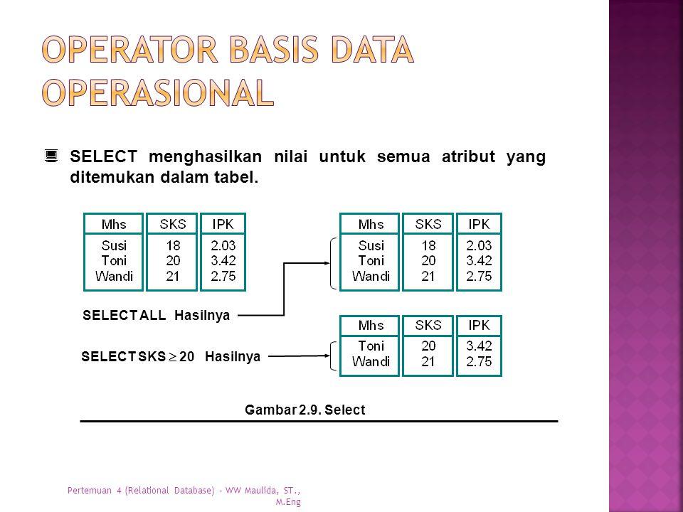  SELECT menghasilkan nilai untuk semua atribut yang ditemukan dalam tabel. Gambar 2.9. Select SELECT ALL Hasilnya SELECT SKS  20 Hasilnya Pertemuan
