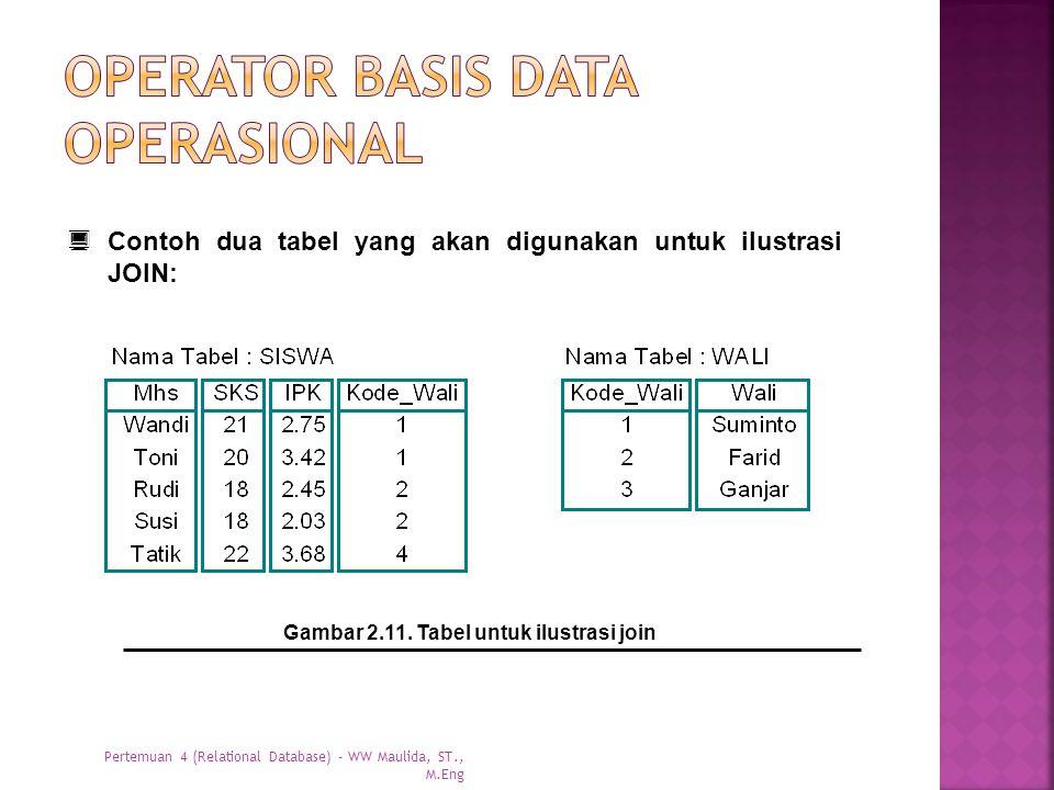  Contoh dua tabel yang akan digunakan untuk ilustrasi JOIN: Gambar 2.11. Tabel untuk ilustrasi join Pertemuan 4 (Relational Database) - WW Maulida, S
