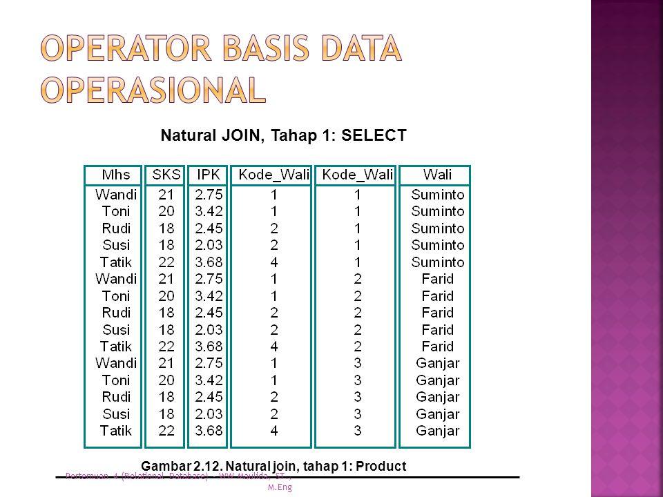 Natural JOIN, Tahap 1: SELECT Gambar 2.12. Natural join, tahap 1: Product Pertemuan 4 (Relational Database) - WW Maulida, ST., M.Eng