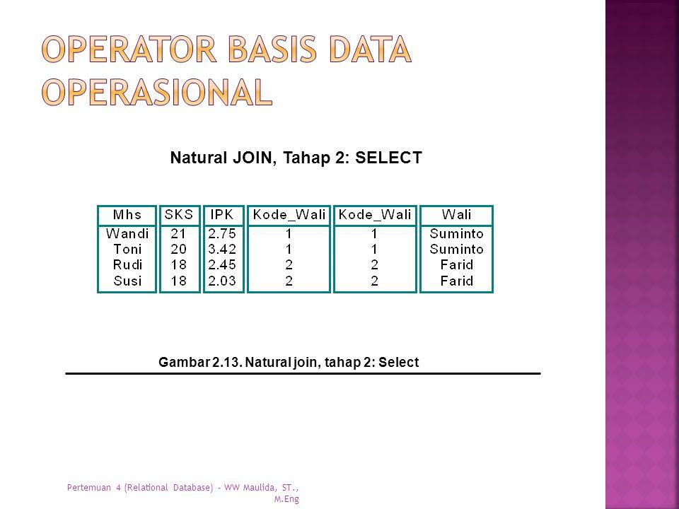 Natural JOIN, Tahap 2: SELECT Gambar 2.13. Natural join, tahap 2: Select Pertemuan 4 (Relational Database) - WW Maulida, ST., M.Eng