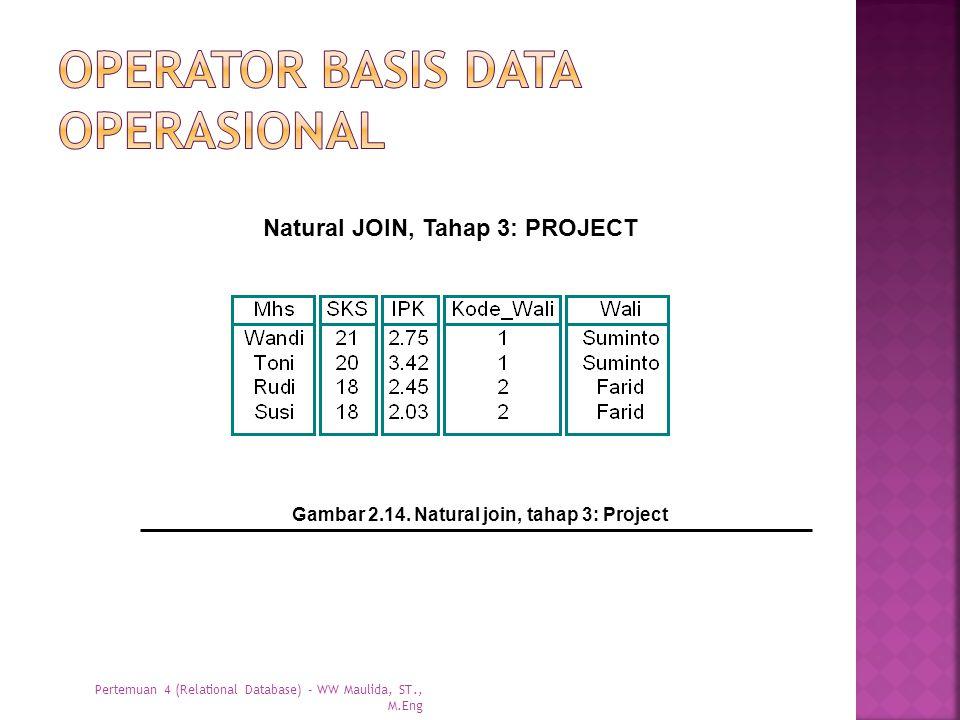 Natural JOIN, Tahap 3: PROJECT Gambar 2.14. Natural join, tahap 3: Project Pertemuan 4 (Relational Database) - WW Maulida, ST., M.Eng