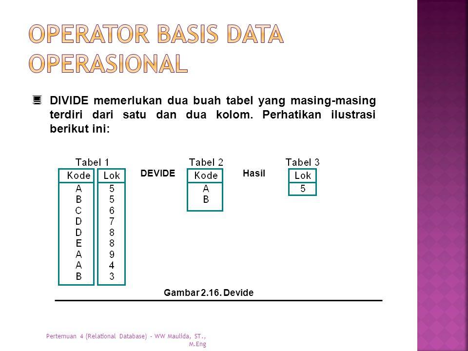 DIVIDE memerlukan dua buah tabel yang masing-masing terdiri dari satu dan dua kolom. Perhatikan ilustrasi berikut ini: Gambar 2.16. Devide DEVIDEHas
