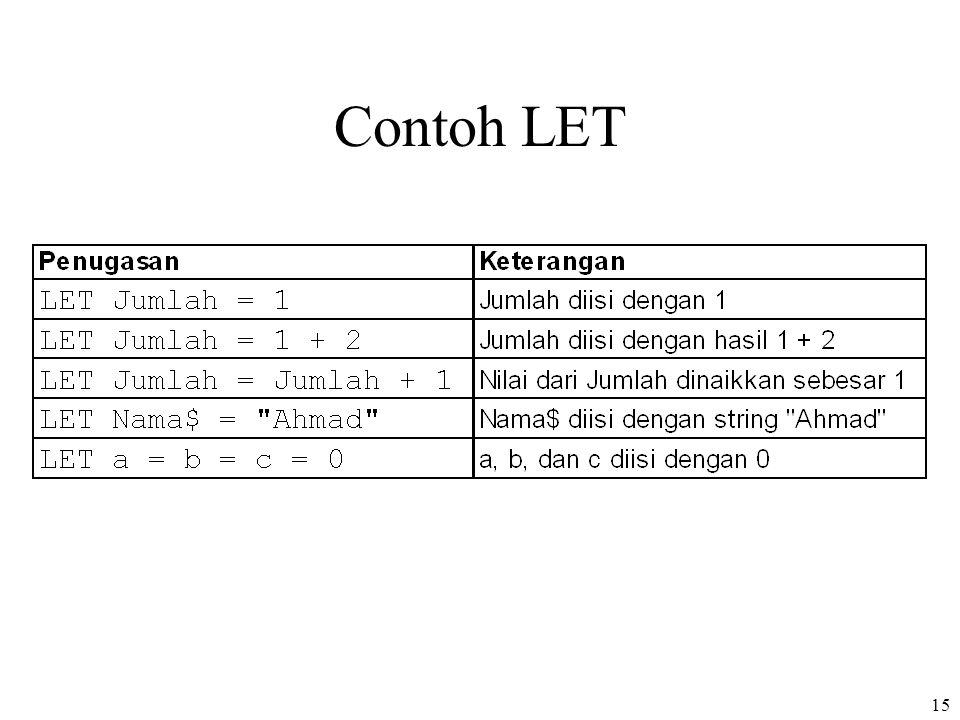 15 Contoh LET