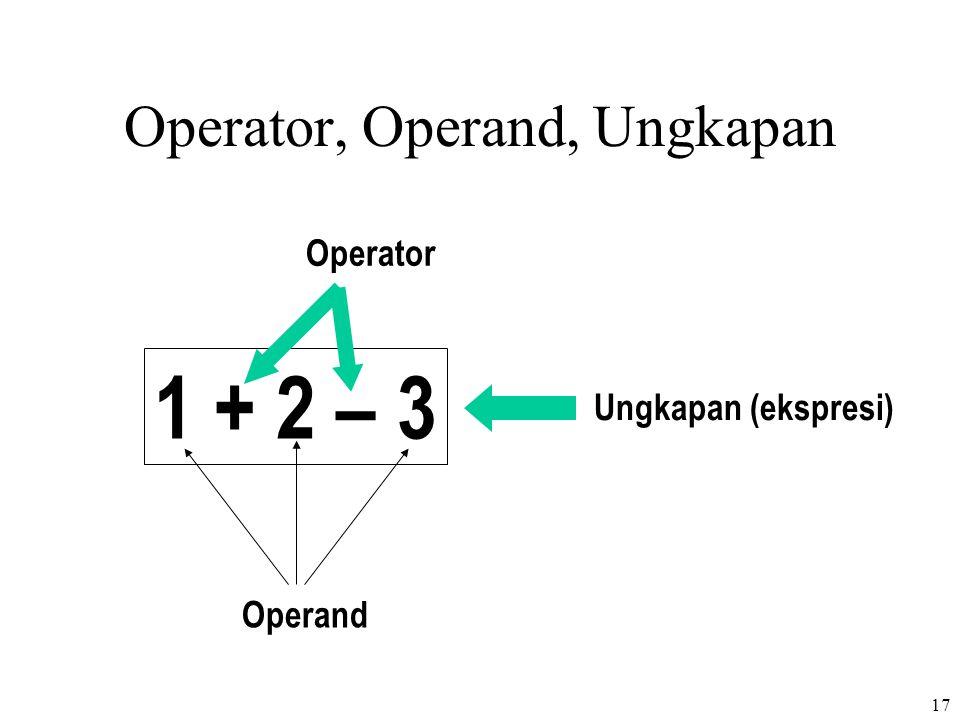 17 Operator, Operand, Ungkapan 1 + 2 – 3 Ungkapan (ekspresi) Operator Operand