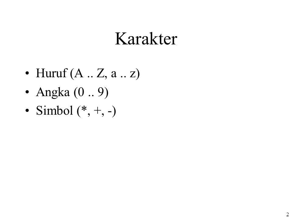 2 Karakter Huruf (A.. Z, a.. z) Angka (0.. 9) Simbol (*, +, -)