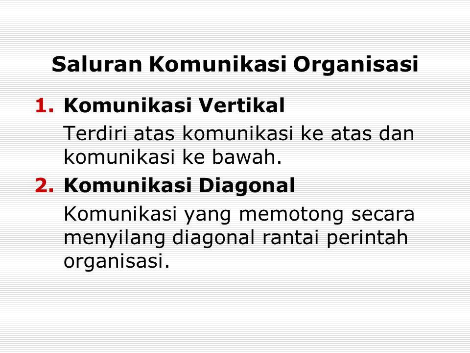 Saluran Komunikasi Organisasi 1.Komunikasi Vertikal Terdiri atas komunikasi ke atas dan komunikasi ke bawah.