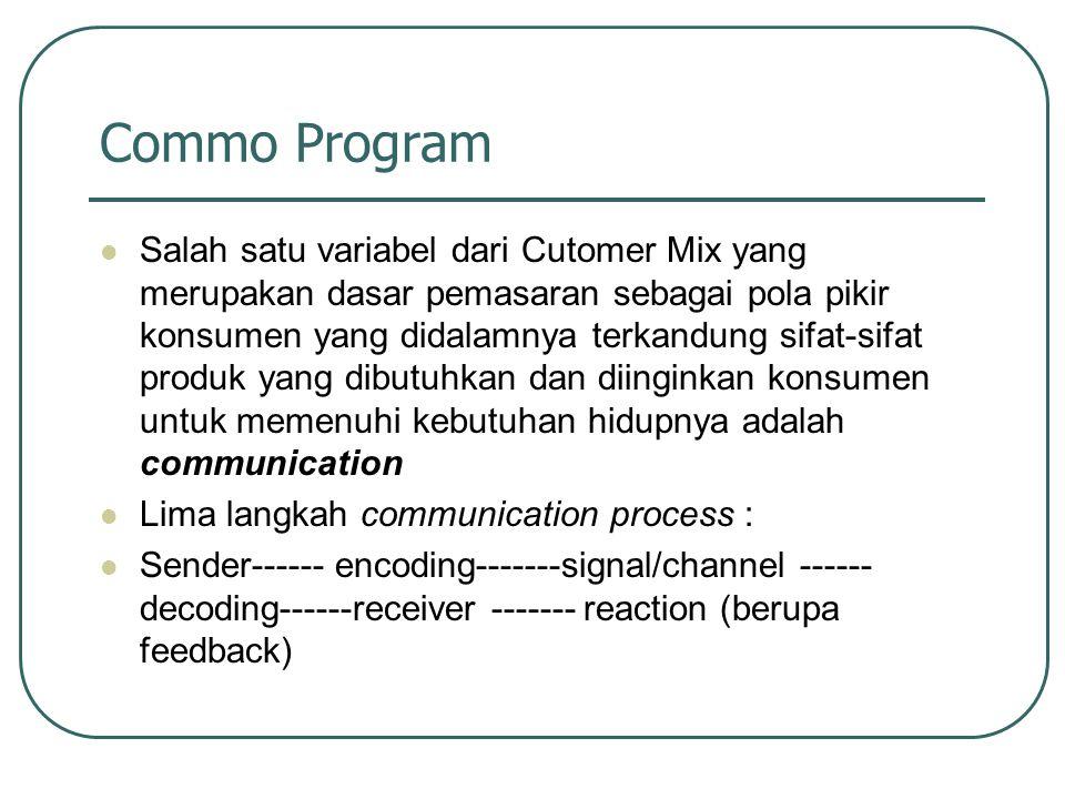 Commo Program Salah satu variabel dari Cutomer Mix yang merupakan dasar pemasaran sebagai pola pikir konsumen yang didalamnya terkandung sifat-sifat p