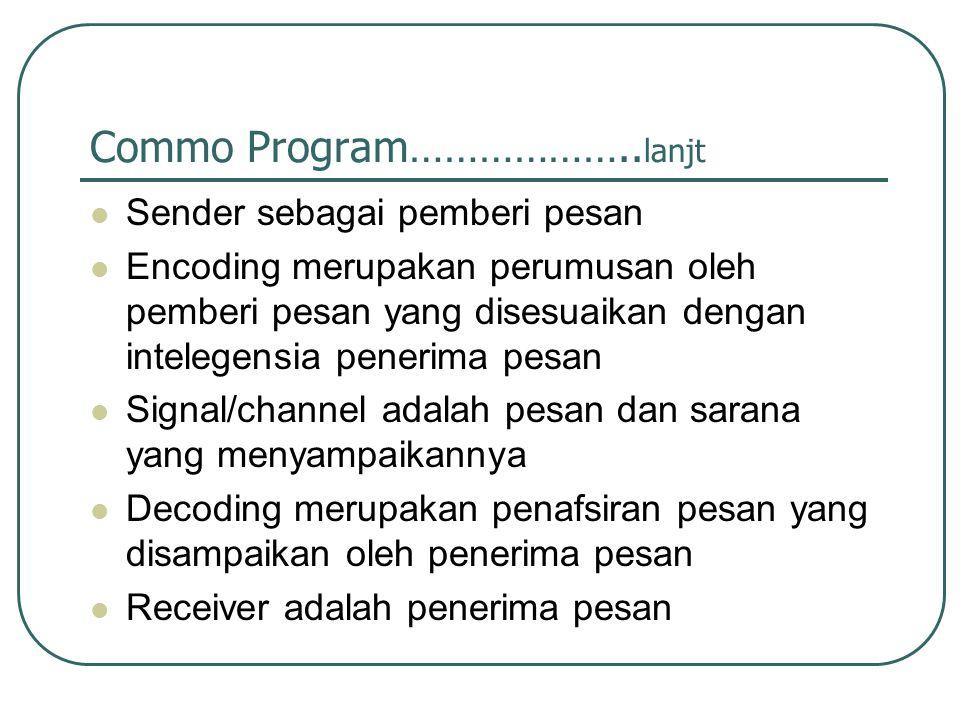 Commo Program……………….. lanjt Sender sebagai pemberi pesan Encoding merupakan perumusan oleh pemberi pesan yang disesuaikan dengan intelegensia penerima