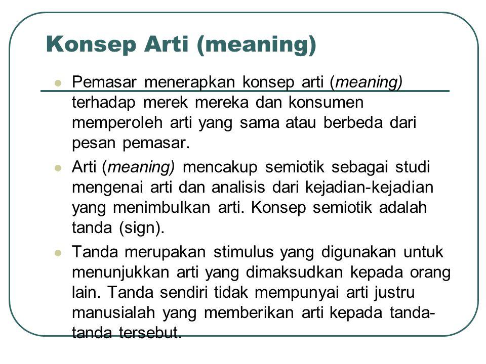 Konsep Arti (meaning) Pemasar menerapkan konsep arti (meaning) terhadap merek mereka dan konsumen memperoleh arti yang sama atau berbeda dari pesan pe