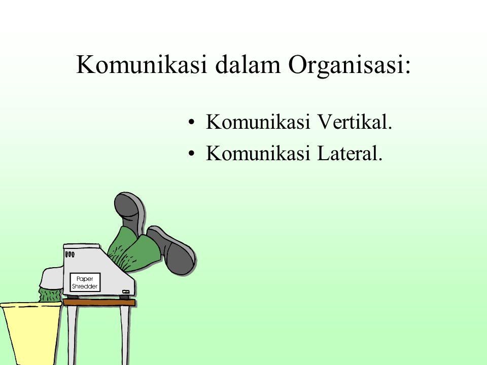 Komunikasi dalam Organisasi: Komunikasi Vertikal. Komunikasi Lateral.