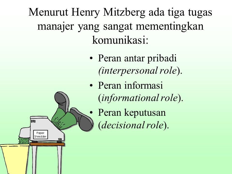 Menurut Henry Mitzberg ada tiga tugas manajer yang sangat mementingkan komunikasi: Peran antar pribadi (interpersonal role). Peran informasi (informat