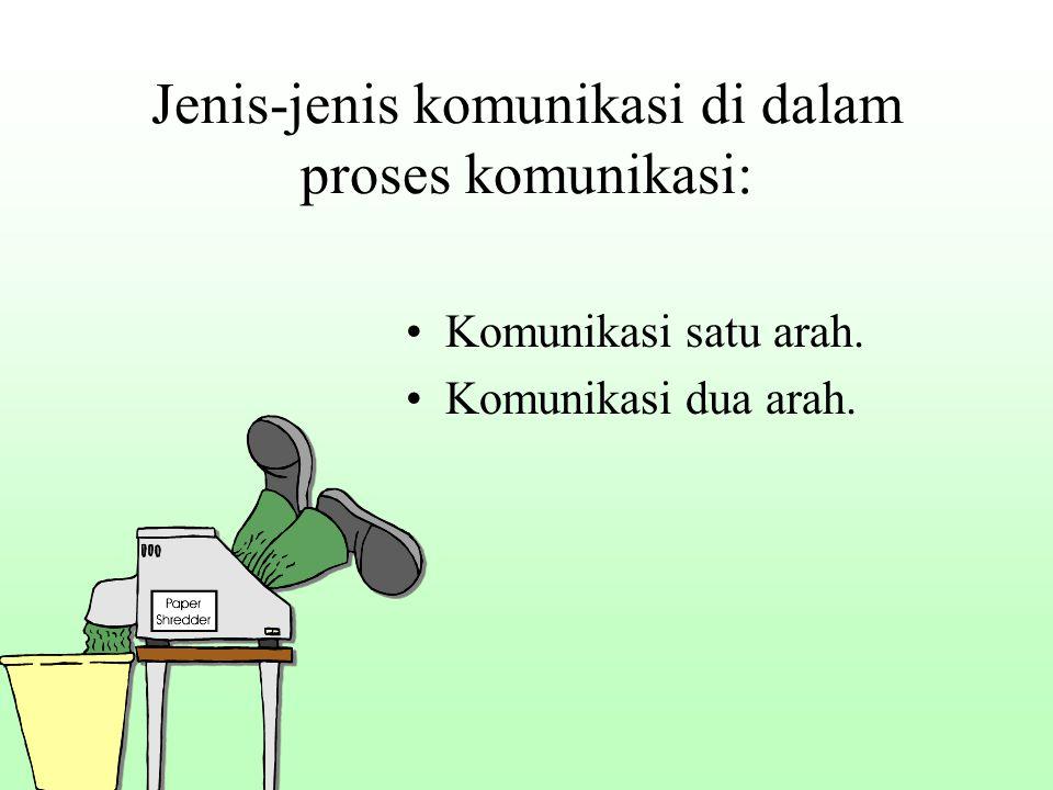 Jenis-jenis komunikasi di dalam proses komunikasi: Komunikasi satu arah. Komunikasi dua arah.
