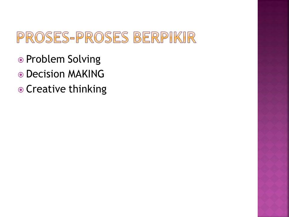  Pemecahan masalah : suatu pemikiran yg terarah secara langsung untuk menemukan solusi/jalan keluar untuk suatu masalah yang spesifik.