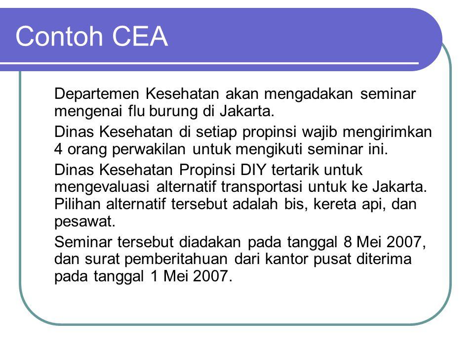 Contoh CEA Departemen Kesehatan akan mengadakan seminar mengenai flu burung di Jakarta. Dinas Kesehatan di setiap propinsi wajib mengirimkan 4 orang p