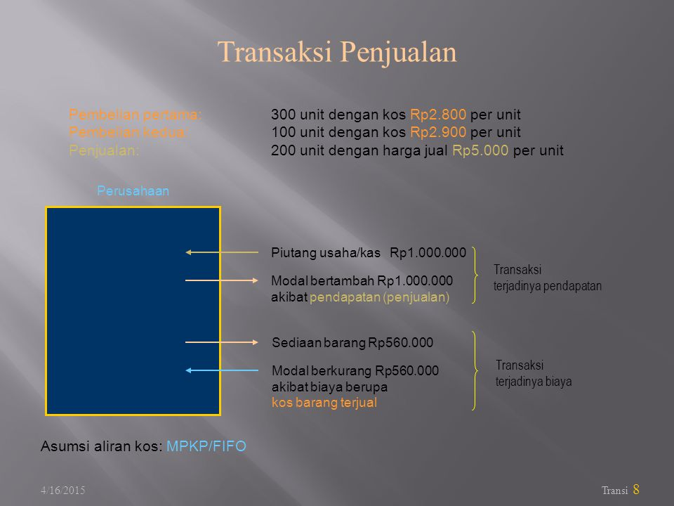 4/16/2015 Transi 8 Transaksi Penjualan Pembelian pertama:300 unit dengan kos Rp2.800 per unit Pembelian kedua:100 unit dengan kos Rp2.900 per unit Pen