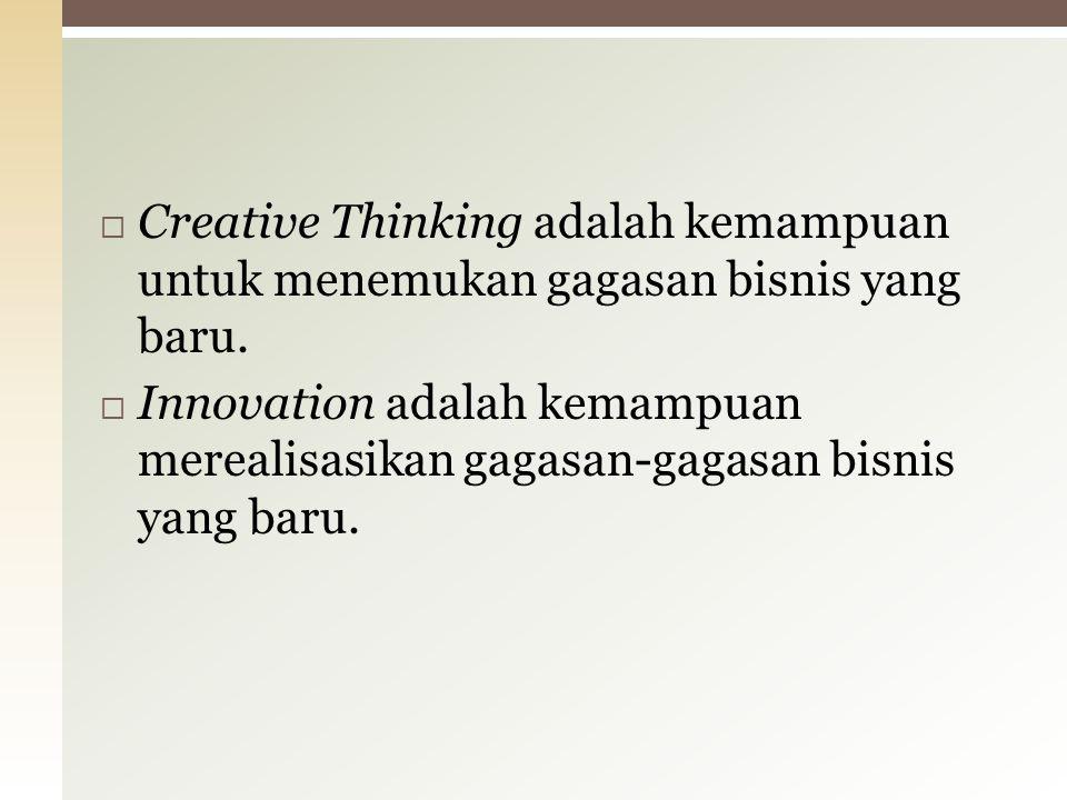 CREATIVE THINKING V = V V = VIIVI = XIXII = VII VI = II I= II I