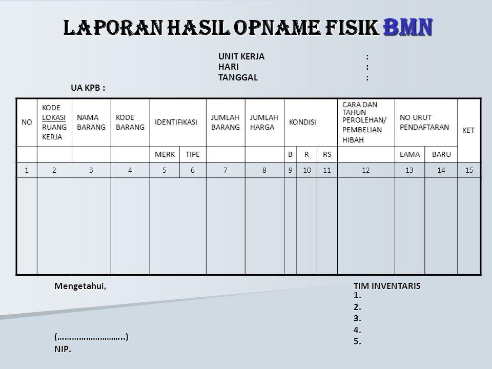 PELAPORAN HASIL OPNAME FISIK BMN 1.PEMBUATAN LAPORAN 2.PENYAMPAIAN LAPORAN 3.PENGEVALUASIAN LAPORAN 4.TINDAK LANJUT