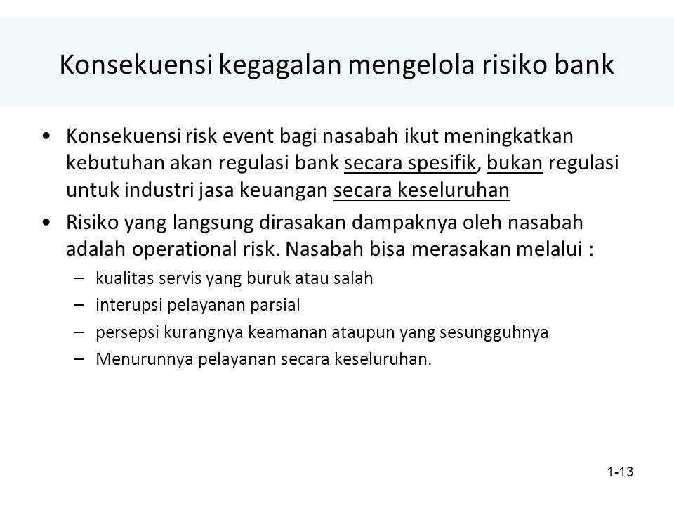 1-13 Konsekuensi kegagalan mengelola risiko bank Konsekuensi risk event bagi nasabah ikut meningkatkan kebutuhan akan regulasi bank secara spesifik, bukan regulasi untuk industri jasa keuangan secara keseluruhan Risiko yang langsung dirasakan dampaknya oleh nasabah adalah operational risk.