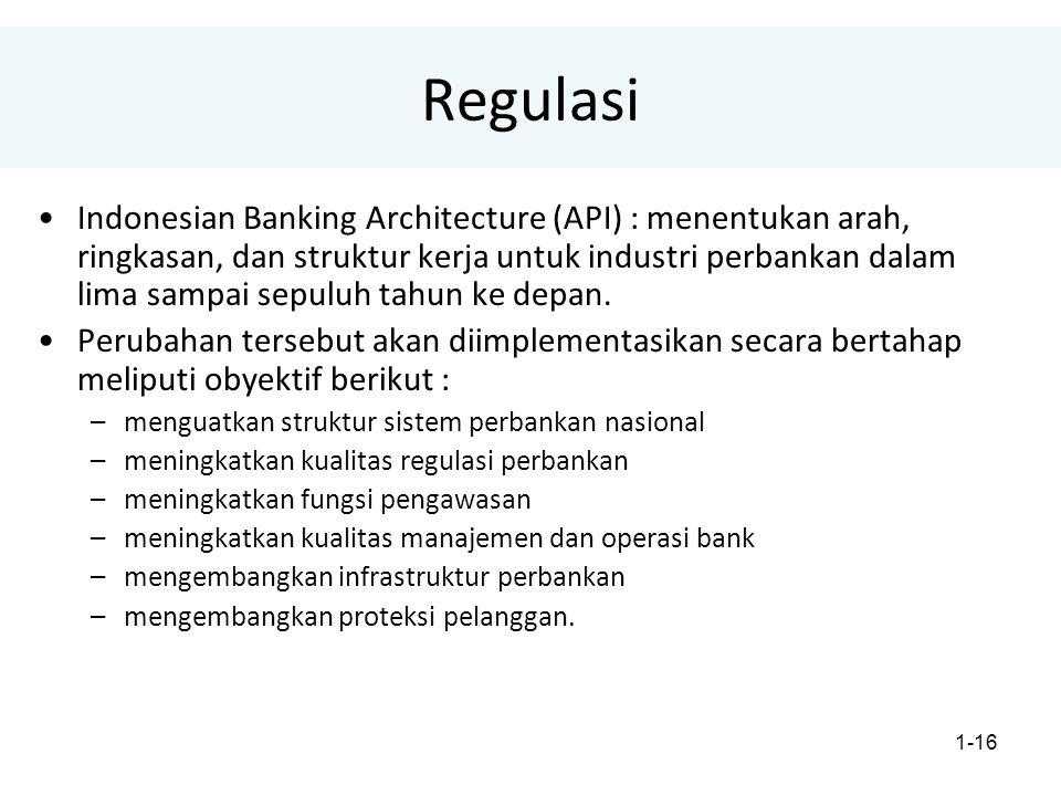 1-16 Regulasi Indonesian Banking Architecture (API) : menentukan arah, ringkasan, dan struktur kerja untuk industri perbankan dalam lima sampai sepuluh tahun ke depan.