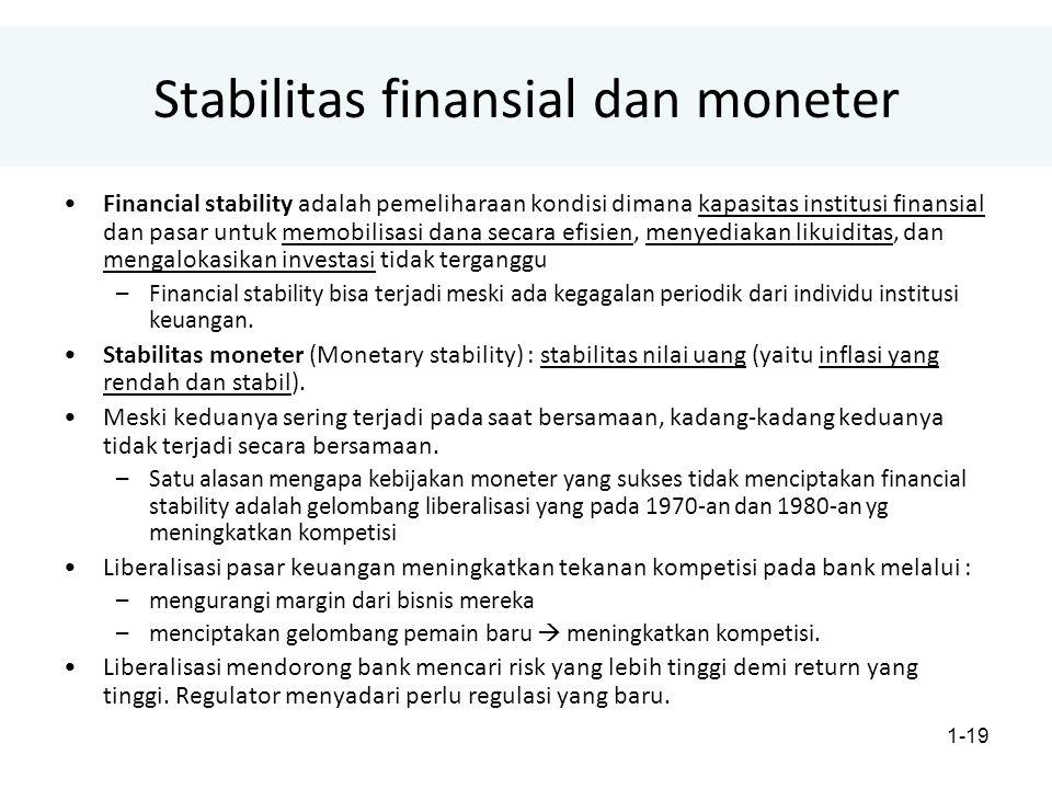 1-19 Stabilitas finansial dan moneter Financial stability adalah pemeliharaan kondisi dimana kapasitas institusi finansial dan pasar untuk memobilisasi dana secara efisien, menyediakan likuiditas, dan mengalokasikan investasi tidak terganggu –Financial stability bisa terjadi meski ada kegagalan periodik dari individu institusi keuangan.