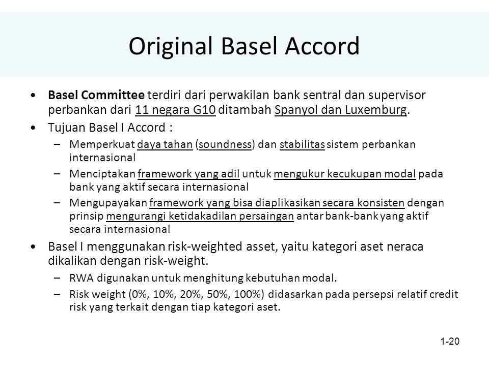 1-20 Original Basel Accord Basel Committee terdiri dari perwakilan bank sentral dan supervisor perbankan dari 11 negara G10 ditambah Spanyol dan Luxemburg.