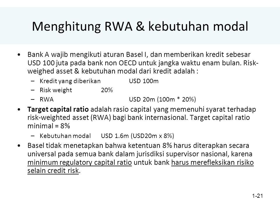 1-21 Menghitung RWA & kebutuhan modal Bank A wajib mengikuti aturan Basel I, dan memberikan kredit sebesar USD 100 juta pada bank non OECD untuk jangka waktu enam bulan.