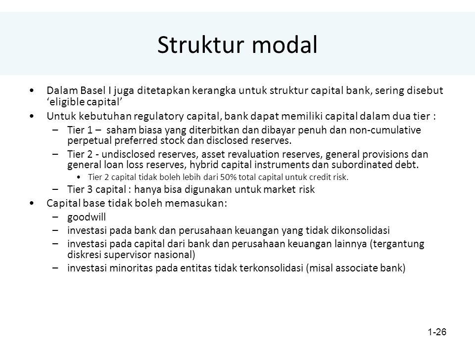1-26 Struktur modal Dalam Basel I juga ditetapkan kerangka untuk struktur capital bank, sering disebut 'eligible capital' Untuk kebutuhan regulatory capital, bank dapat memiliki capital dalam dua tier : –Tier 1 – saham biasa yang diterbitkan dan dibayar penuh dan non-cumulative perpetual preferred stock dan disclosed reserves.