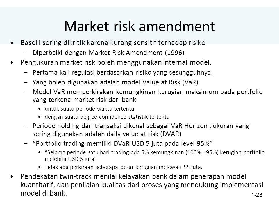 1-28 Market risk amendment Basel I sering dikritik karena kurang sensitif terhadap risiko –Diperbaiki dengan Market Risk Amendment (1996) Pengukuran market risk boleh menggunakan internal model.