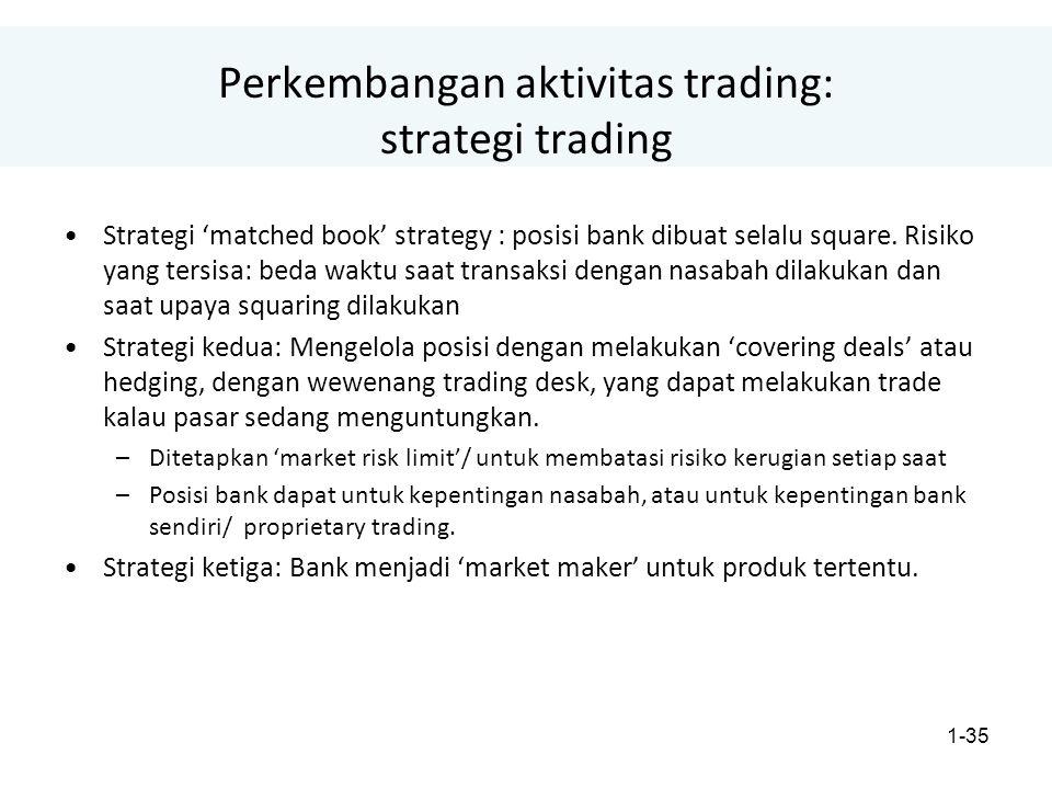 1-35 Perkembangan aktivitas trading: strategi trading Strategi 'matched book' strategy : posisi bank dibuat selalu square.
