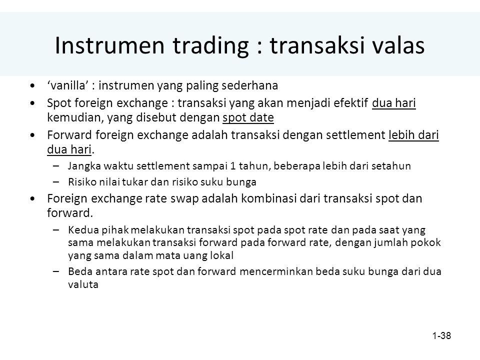 1-38 Instrumen trading : transaksi valas 'vanilla' : instrumen yang paling sederhana Spot foreign exchange : transaksi yang akan menjadi efektif dua hari kemudian, yang disebut dengan spot date Forward foreign exchange adalah transaksi dengan settlement lebih dari dua hari.