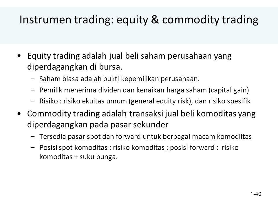 1-40 Instrumen trading: equity & commodity trading Equity trading adalah jual beli saham perusahaan yang diperdagangkan di bursa.