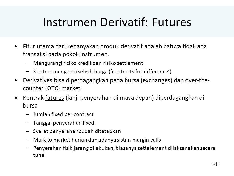 1-41 Instrumen Derivatif: Futures Fitur utama dari kebanyakan produk derivatif adalah bahwa tidak ada transaksi pada pokok instrumen.