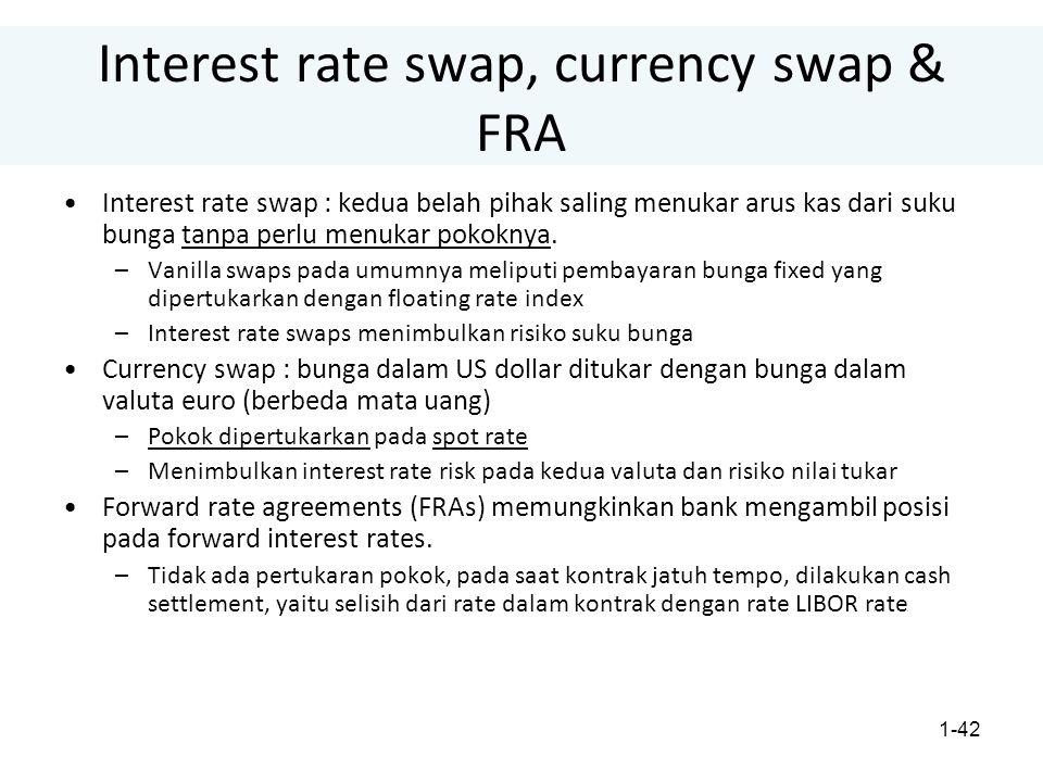 1-42 Interest rate swap, currency swap & FRA Interest rate swap : kedua belah pihak saling menukar arus kas dari suku bunga tanpa perlu menukar pokoknya.