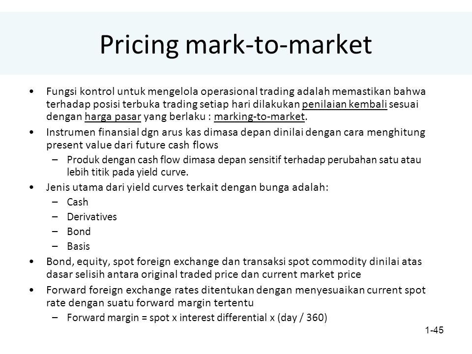 1-45 Pricing mark-to-market Fungsi kontrol untuk mengelola operasional trading adalah memastikan bahwa terhadap posisi terbuka trading setiap hari dilakukan penilaian kembali sesuai dengan harga pasar yang berlaku : marking-to-market.