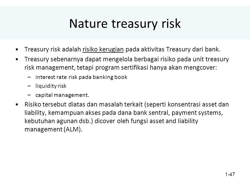 1-47 Nature treasury risk Treasury risk adalah risiko kerugian pada aktivitas Treasury dari bank.