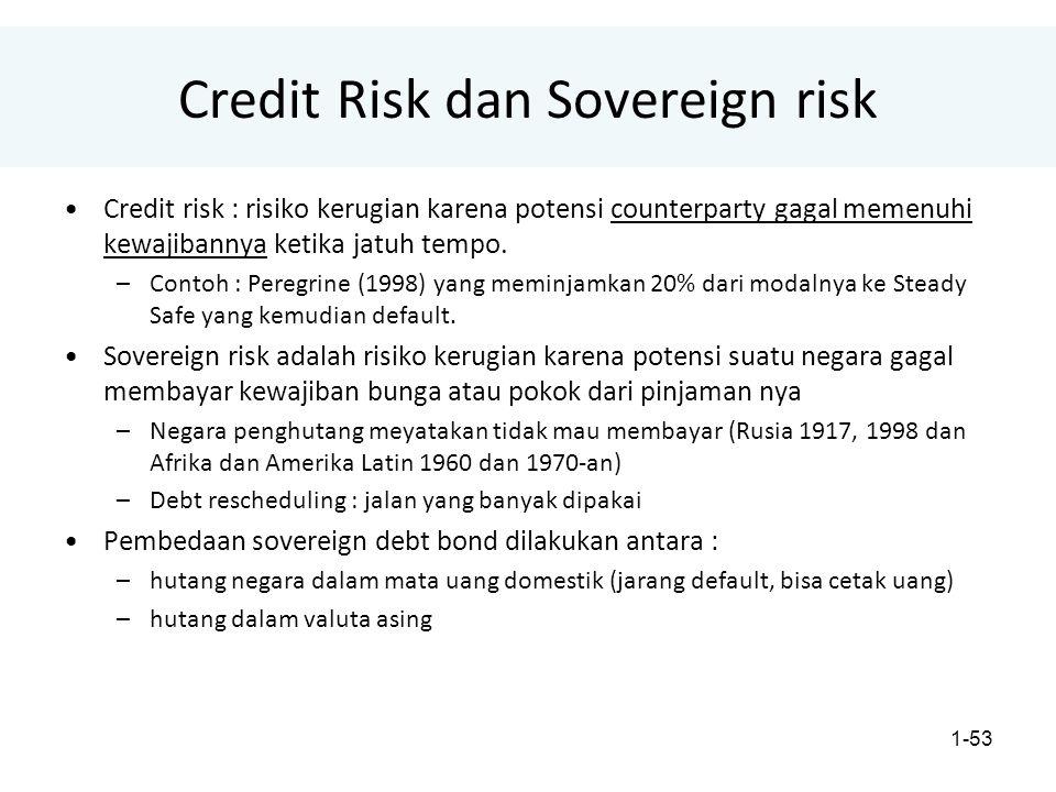 1-53 Credit Risk dan Sovereign risk Credit risk : risiko kerugian karena potensi counterparty gagal memenuhi kewajibannya ketika jatuh tempo.