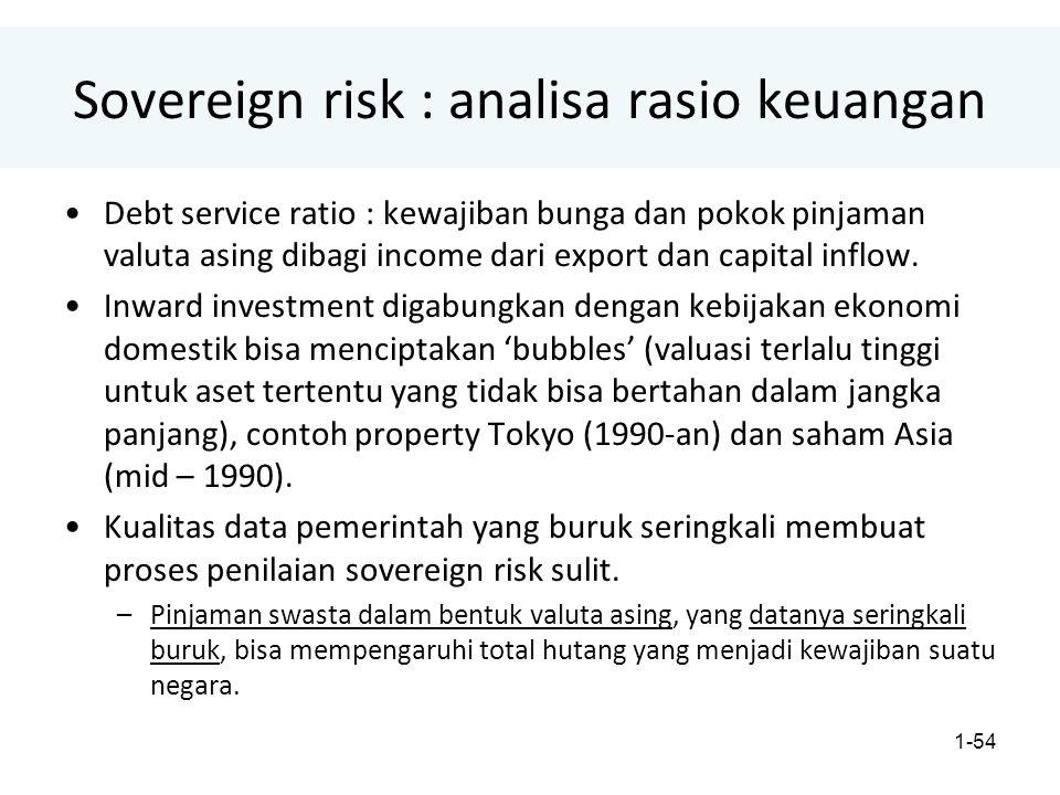 1-54 Sovereign risk : analisa rasio keuangan Debt service ratio : kewajiban bunga dan pokok pinjaman valuta asing dibagi income dari export dan capital inflow.