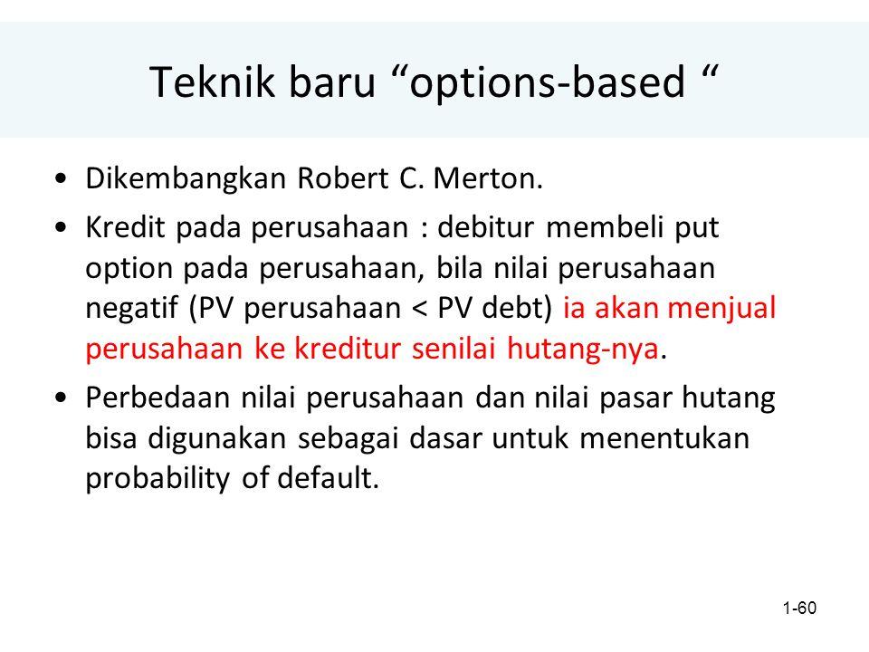 1-60 Teknik baru options-based Dikembangkan Robert C.