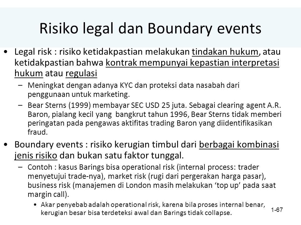 1-67 Risiko legal dan Boundary events Legal risk : risiko ketidakpastian melakukan tindakan hukum, atau ketidakpastian bahwa kontrak mempunyai kepastian interpretasi hukum atau regulasi –Meningkat dengan adanya KYC dan proteksi data nasabah dari penggunaan untuk marketing.