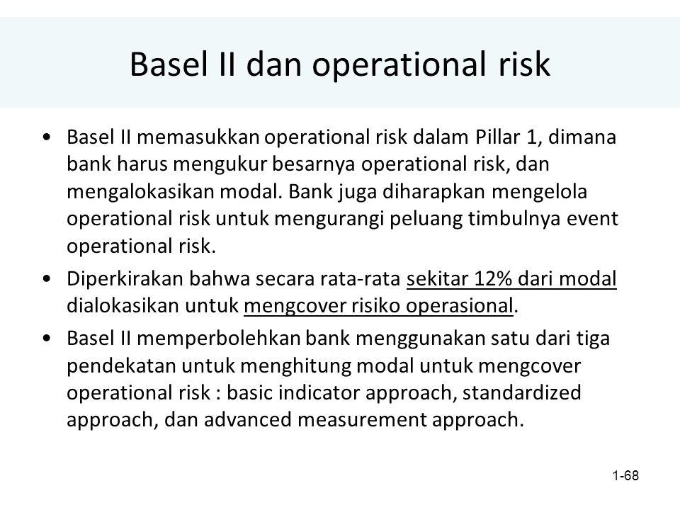 1-68 Basel II dan operational risk Basel II memasukkan operational risk dalam Pillar 1, dimana bank harus mengukur besarnya operational risk, dan mengalokasikan modal.