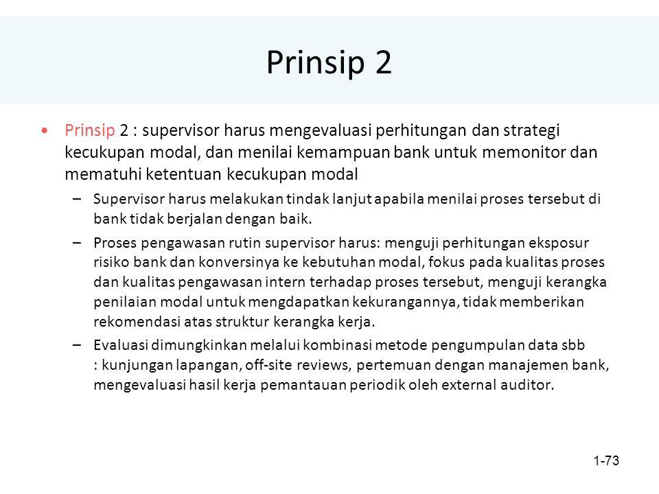 1-73 Prinsip 2 Prinsip 2 : supervisor harus mengevaluasi perhitungan dan strategi kecukupan modal, dan menilai kemampuan bank untuk memonitor dan mematuhi ketentuan kecukupan modal –Supervisor harus melakukan tindak lanjut apabila menilai proses tersebut di bank tidak berjalan dengan baik.